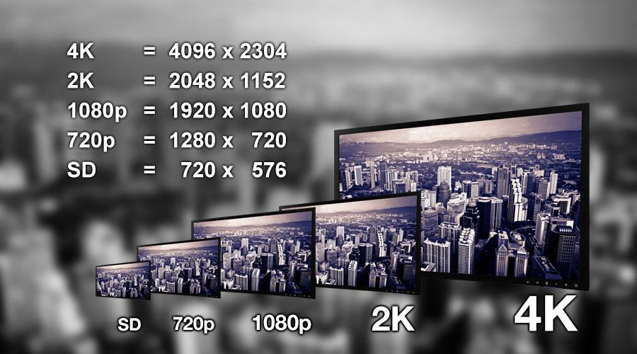 filmen_in_4k_und_2k_infografik